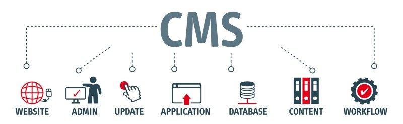 پرگاس: سایر مزایای طراحی سایت اختصاصی CMS