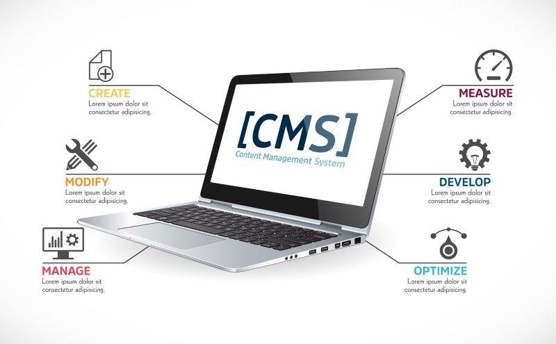 پرگاس: زمان اجرای سایت با سیستم مدیریت محتوای اختصاصی