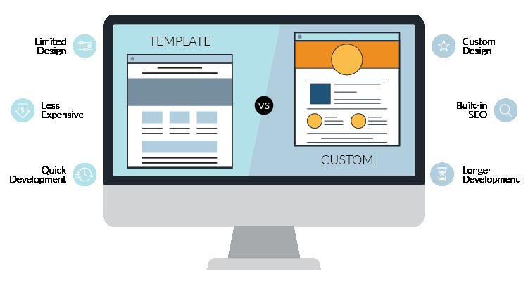 فاکتورهای انتخاب بهترین شرکت برای پیاده سازی سایت اختصاصی | پرگاس