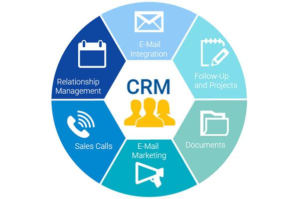 دیدگاههای متفاوت در خصوص مدیریت ارتباط با مشتری | پرگاس
