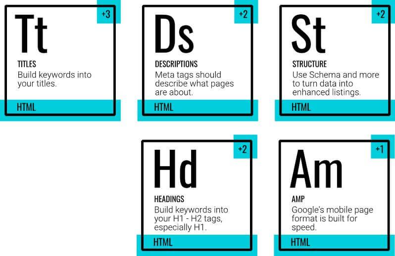این عناصر در جدول تناوبی عوامل سئو، شامل تگهای HTML میباشند
