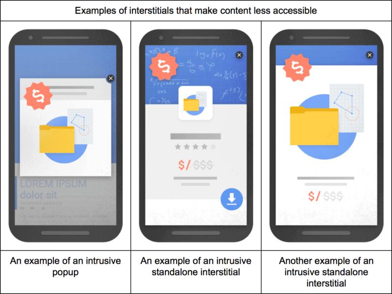 گوگل مجازات مزاحمتهای بین راهی تلفن همراه را برای جلوگیری از سوءاستفاده صاحبان سایت از چنین عناصری اجرا کرد.