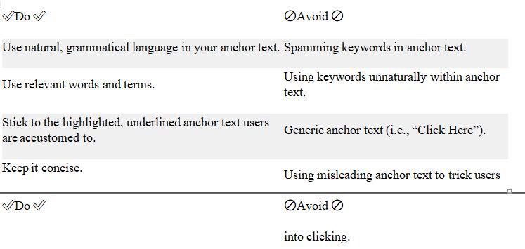 بهترین روشها برای انکرتکست لینک که میتواند تجربه بهتری را به کاربر سایت ارائه دهد.
